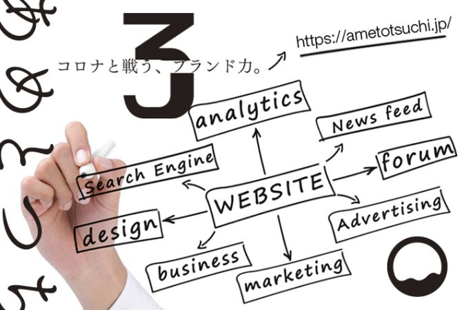 【コロナと戦う、ブランド力】その6, 企業の売上アップにはホームページ集客が重要!